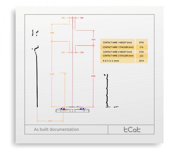 TCAT-AS-BUILT-DOCUMENTATION-1